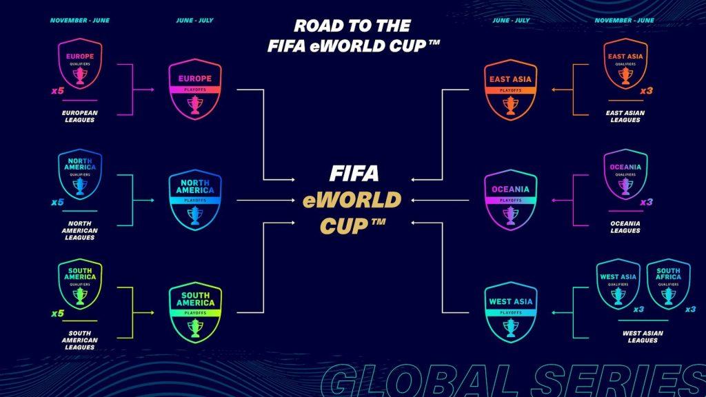 Стартира официалното БГ онлайн първенство по футбол - eFIRST LEAGUE 32