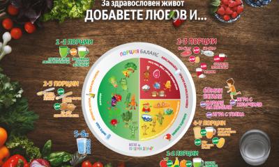 БГ родители създадоха рецепти за балансирано хранене за своите деца в инициативата на Нестле България 55