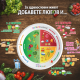 БГ родители създадоха рецепти за балансирано хранене за своите деца в инициативата на Нестле България 50