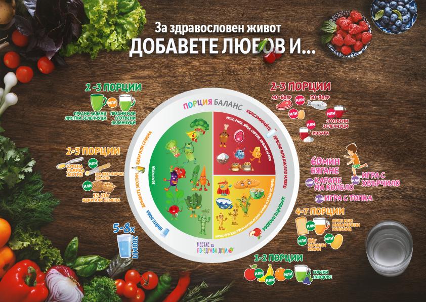 БГ родители създадоха рецепти за балансирано хранене за своите деца в инициативата на Нестле България 144