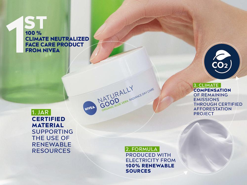 Beiersdorf лансира първите климатично неутрални продукти NIVEA 137