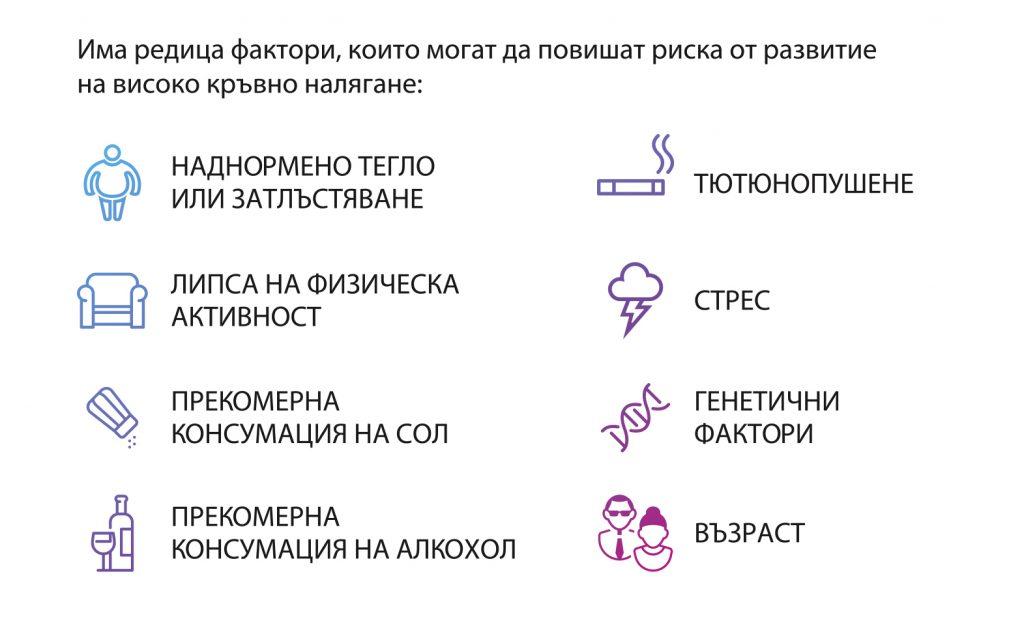 Стартира инициативата Харта за подобряване контрола на артериалната хипертония в България 161