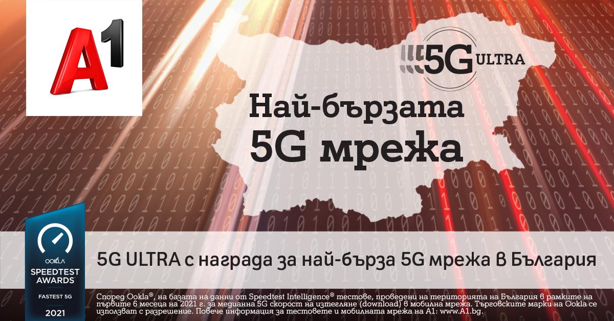 A1 има най-бързата 5G мрежа в България според Ookla® 141