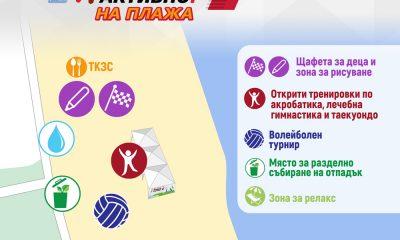 Световни и европейски шампиони на Нестле за Живей Активно! във Варна 60